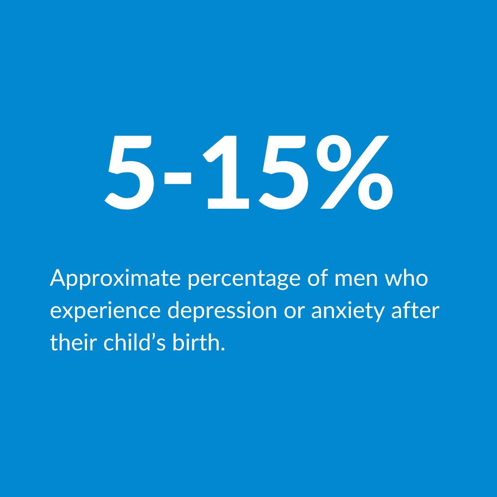 postpartum anxiety in men